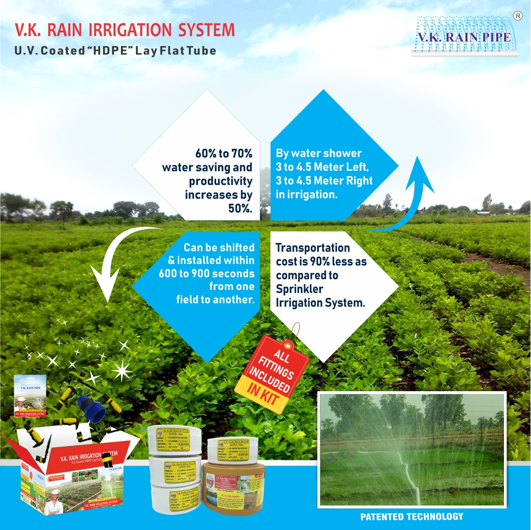 What Are The Types of Micro Irrigation?